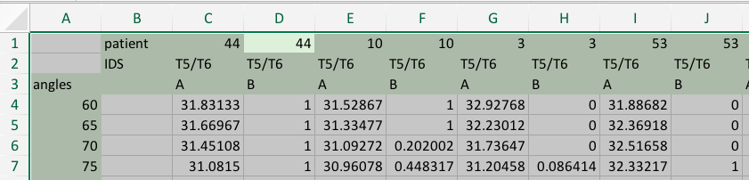 Tidying messy Excel data (tidyxl)